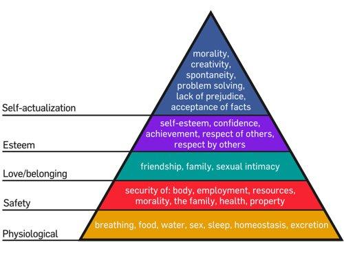 Addiction Prevention - A Thorough Lesson Plan Guide