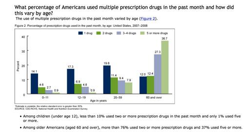 Addiction Treatment for Seniors